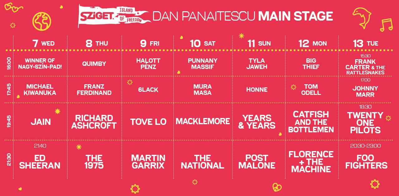 Dan Panaitesku Main Stage
