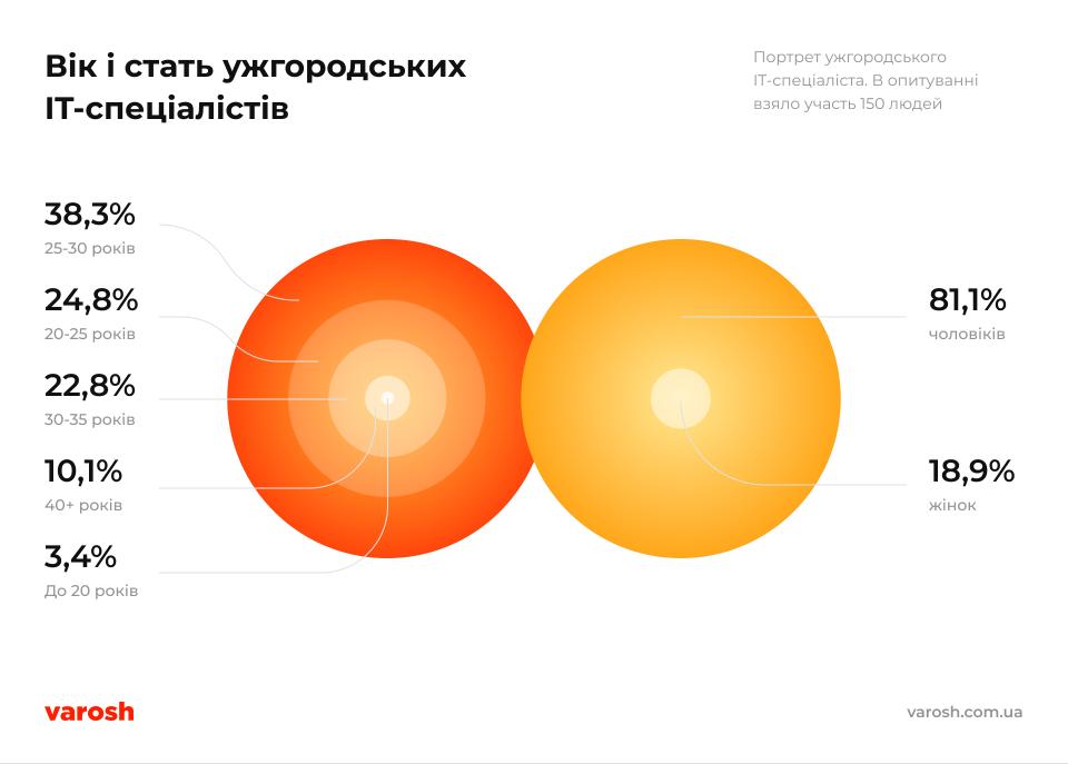 Its Infographics 1@2x