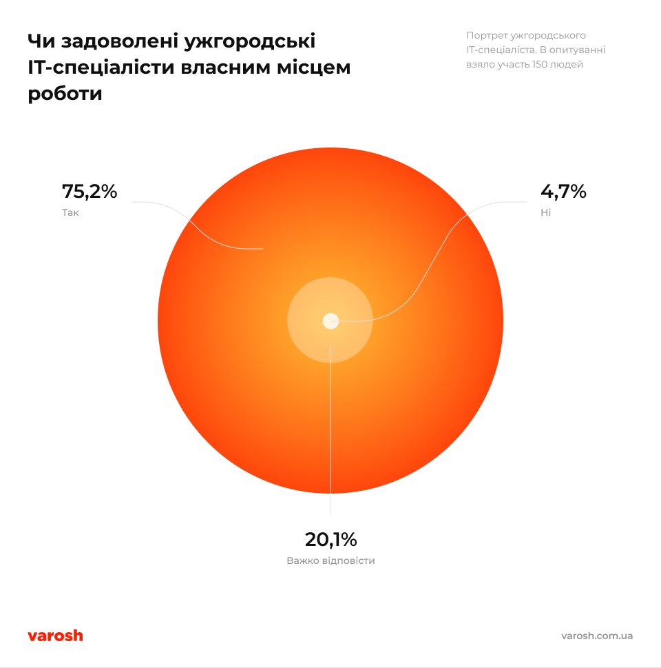 Its Infographics 7@2x