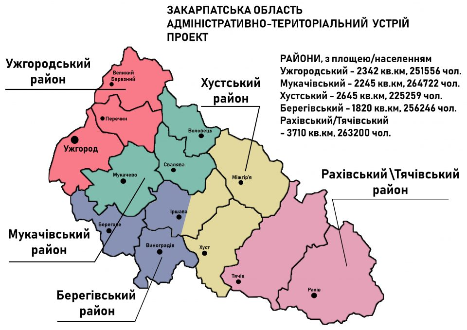 Map District Panov New